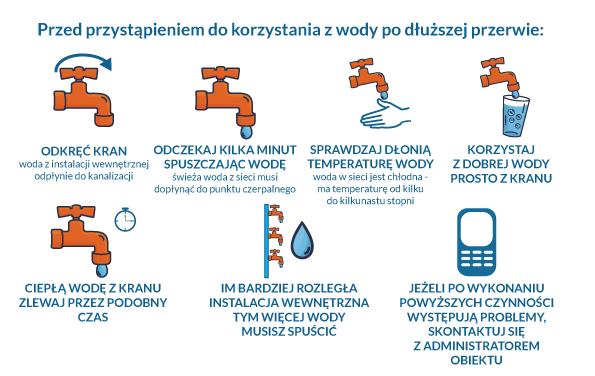 ULOTKA_URUCHOMIENIE_POBORU_WODY_ (48.31KB, PNG)