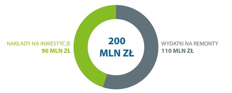WMK_Inwestycje_2021 (44.56KB, PNG)