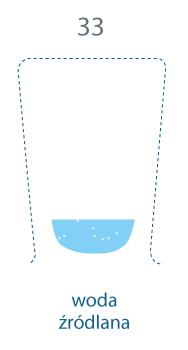 szklanka z wodą na dnie. 33 mg/l, woda źródlana