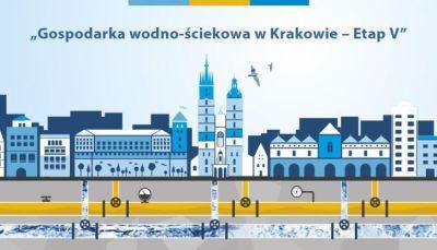 Fragment plakatu Gospodarka wodno-ściekowa w Krakowie Etap V. Zarys Krakowa z widoczną infrastruktura kanalizacyjną pod ziemią.