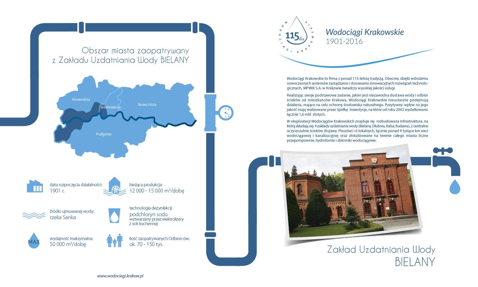 Tytuł: Schemat technologiczno-organizacyjny ZUW Bielany - poszczególne strony dostępne tylko po kliknieciu na link