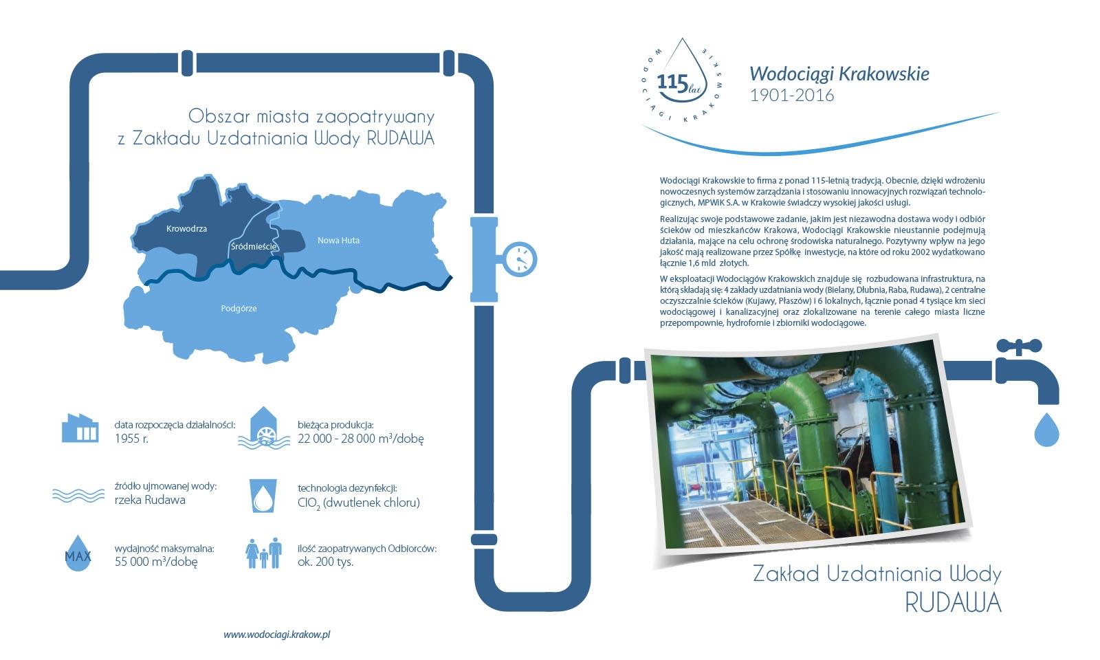Tytuł: Schemat technologiczno-organizacyjny ZUW Rudawa - poszczególne strony dostępne tylko po kliknieciu na link