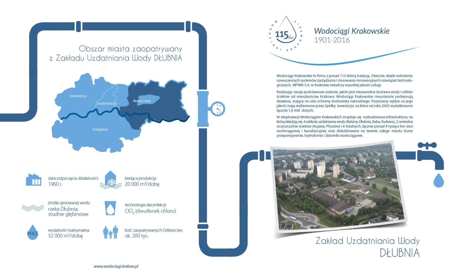 Tytuł: Schemat technologiczno-organizacyjny ZUW Dłubnia - poszczególne strony dostępne tylko po kliknieciu na link